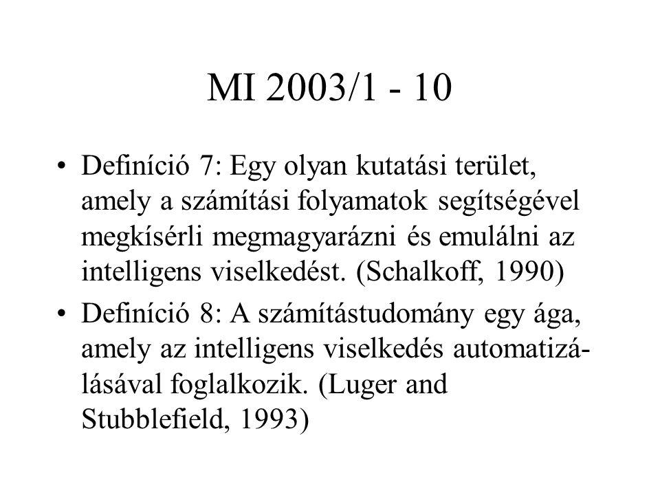 MI 2003/1 - 10 Definíció 7: Egy olyan kutatási terület, amely a számítási folyamatok segítségével megkísérli megmagyarázni és emulálni az intelligens viselkedést.