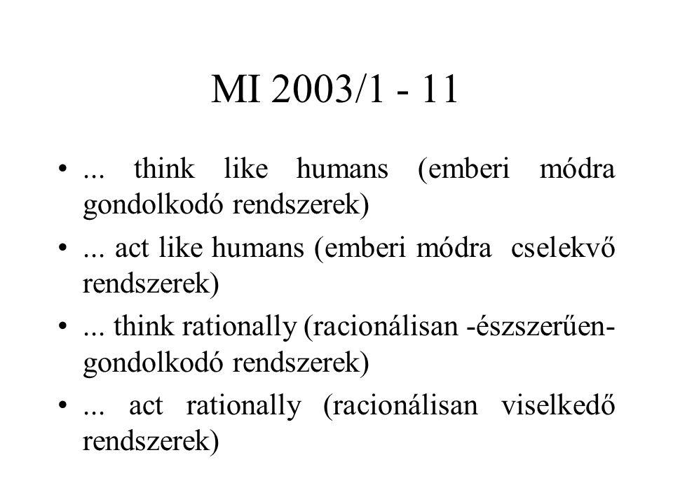 MI 2003/1 - 11... think like humans (emberi módra gondolkodó rendszerek)... act like humans (emberi módra cselekvő rendszerek)... think rationally (ra