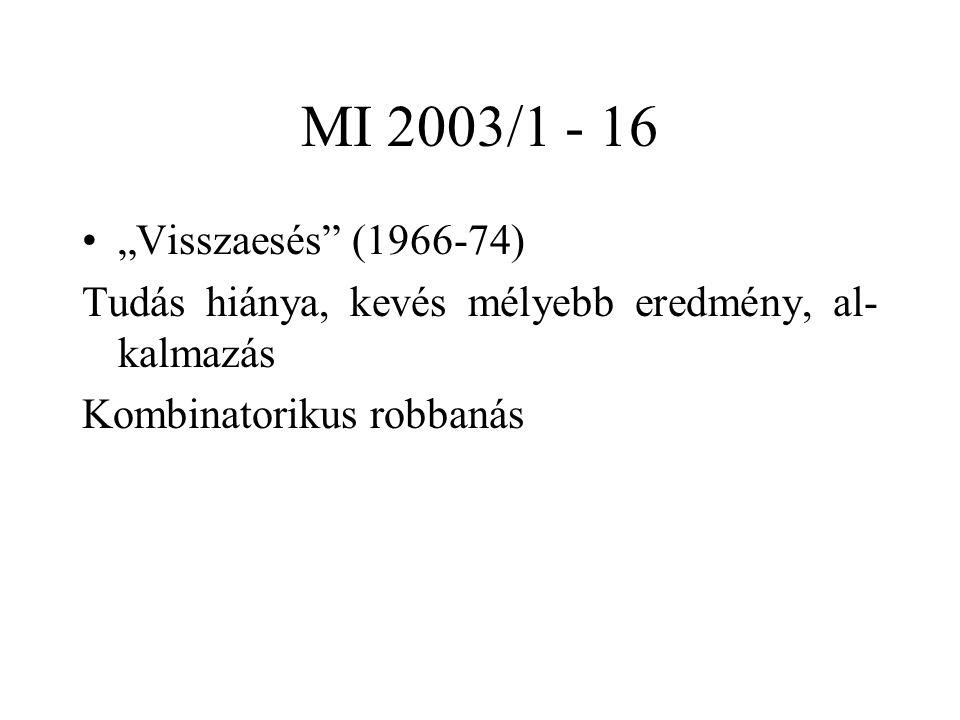 """MI 2003/1 - 16 """"Visszaesés (1966-74) Tudás hiánya, kevés mélyebb eredmény, al- kalmazás Kombinatorikus robbanás"""