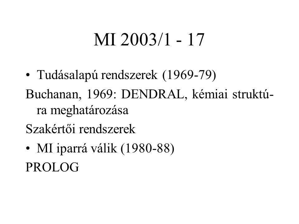 MI 2003/1 - 17 Tudásalapú rendszerek (1969-79) Buchanan, 1969: DENDRAL, kémiai struktú- ra meghatározása Szakértői rendszerek MI iparrá válik (1980-88) PROLOG