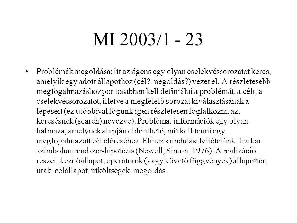MI 2003/1 - 23 Problémák megoldása: itt az ágens egy olyan cselekvéssorozatot keres, amelyik egy adott állapothoz (cél? megoldás?) vezet el. A részlet