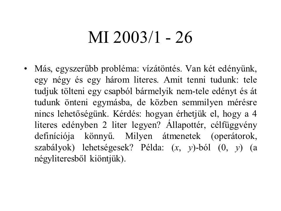 MI 2003/1 - 26 Más, egyszerűbb probléma: vízátöntés. Van két edényünk, egy négy és egy három literes. Amit tenni tudunk: tele tudjuk tölteni egy csapb