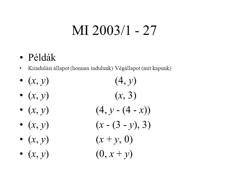 MI 2003/1 - 27 Példák Kiindulási állapot (honnan indulunk)Végállapot (mit kapunk) (x, y)(4, y) (x, y)(x, 3) (x, y)(4, y - (4 - x)) (x, y)(x - (3 - y), 3) (x, y)(x + y, 0) (x, y)(0, x + y)