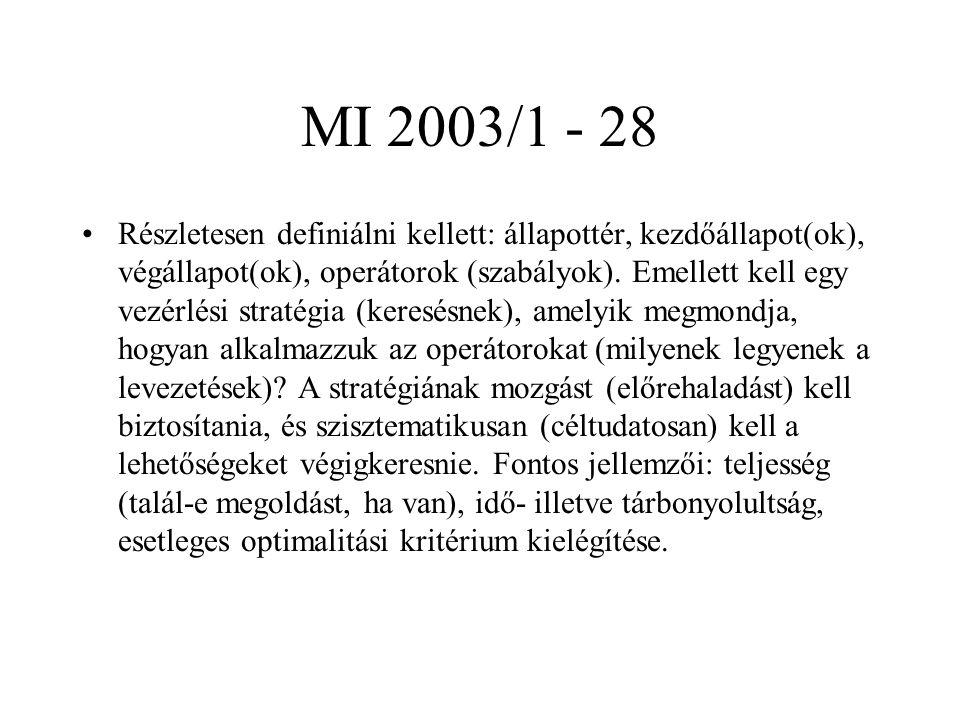 MI 2003/1 - 28 Részletesen definiálni kellett: állapottér, kezdőállapot(ok), végállapot(ok), operátorok (szabályok). Emellett kell egy vezérlési strat
