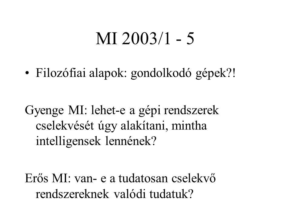 MI 2003/1 - 5 Filozófiai alapok: gondolkodó gépek?! Gyenge MI: lehet-e a gépi rendszerek cselekvését úgy alakítani, mintha intelligensek lennének? Erő