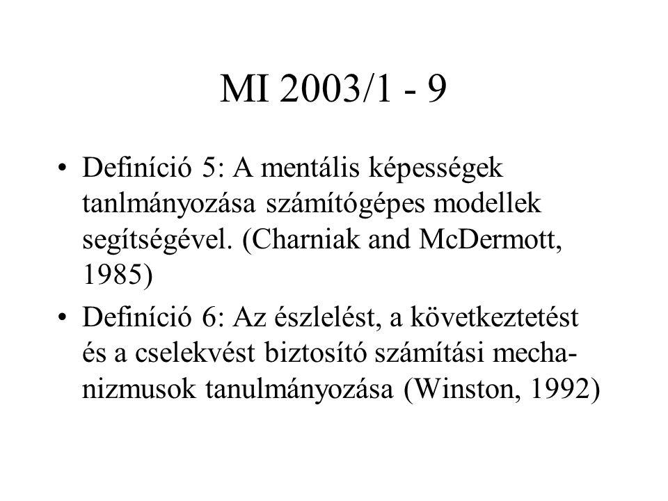 MI 2003/1 - 9 Definíció 5: A mentális képességek tanlmányozása számítógépes modellek segítségével. (Charniak and McDermott, 1985) Definíció 6: Az észl