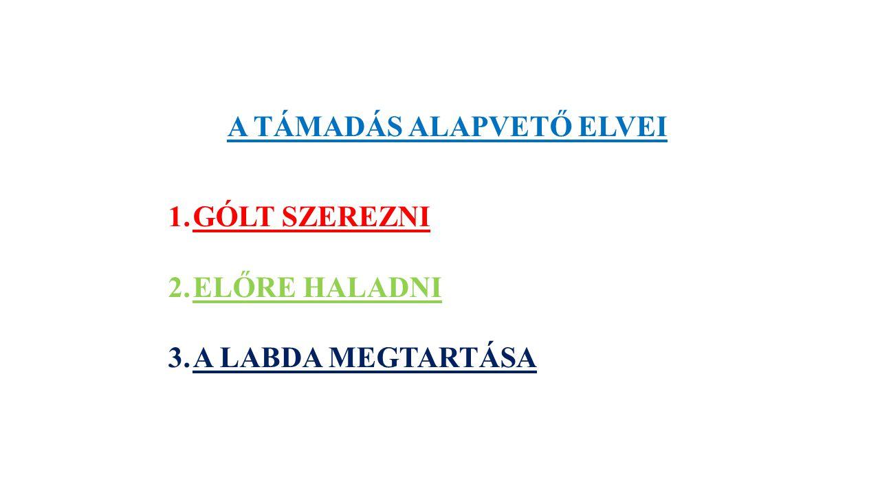 A TÁMADÁS ALAPVETŐ ELVEI 1.GÓLT SZEREZNI 2.ELŐRE HALADNI 3.A LABDA MEGTARTÁSA
