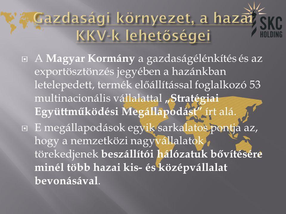 """ A Magyar Kormány a gazdaságélénkítés és az exportösztönzés jegyében a hazánkban letelepedett, termék előállítással foglalkozó 53 multinacionális vállalattal """"Stratégiai Együttműködési Megállapodást írt alá."""
