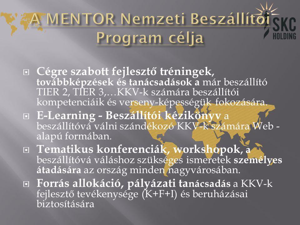  Magyar Kereskedelmi és Ipar Kamara (MKIK ), amely a regionális szervezetein keresztül mozgósítja a vállalakozásokat, és aktív részese a programoknak.