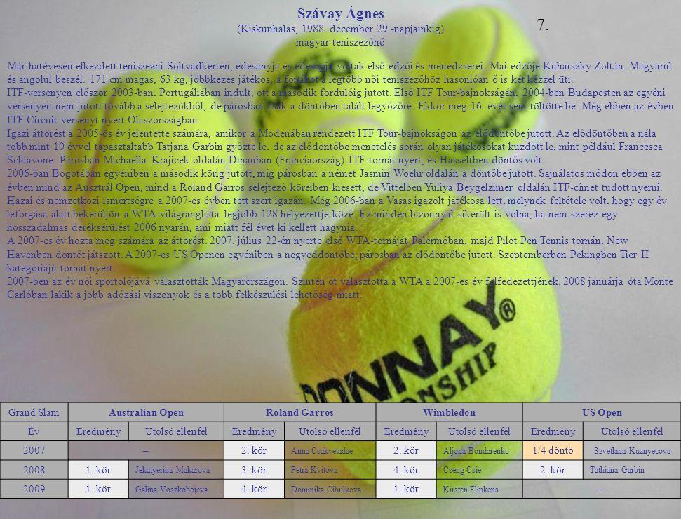 Szávay Ágnes (Kiskunhalas, 1988. december 29.-napjainkig) magyar teniszezőnő Már hatévesen elkezdett teniszezni Soltvadkerten, édesanyja és édesapja v
