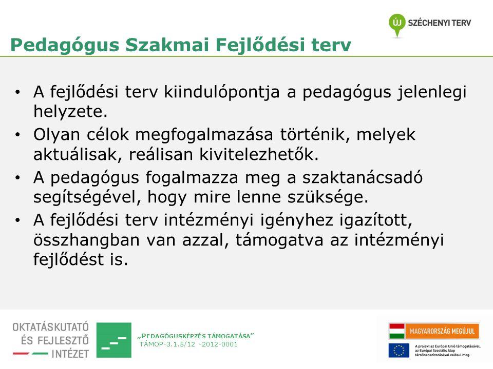 """""""P EDAGÓGUSKÉPZÉS TÁMOGATÁSA TÁMOP-3.1.5/12 -2012-0001 Pedagógus Szakmai Fejlődési terv A fejlődési terv kiindulópontja a pedagógus jelenlegi helyzete."""