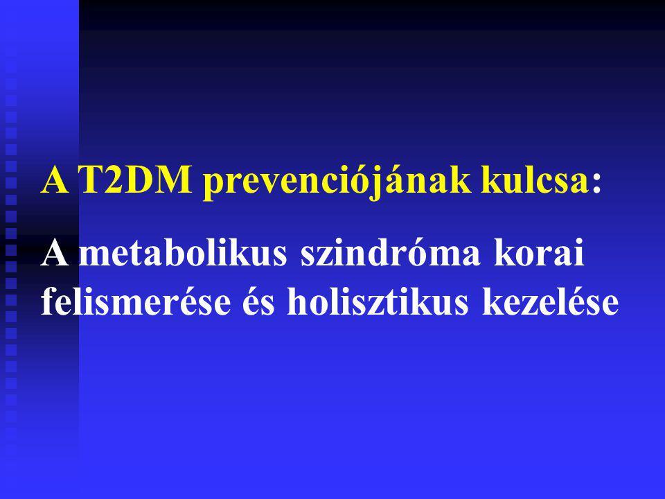 A T2DM prevenciójának kulcsa: A metabolikus szindróma korai felismerése és holisztikus kezelése