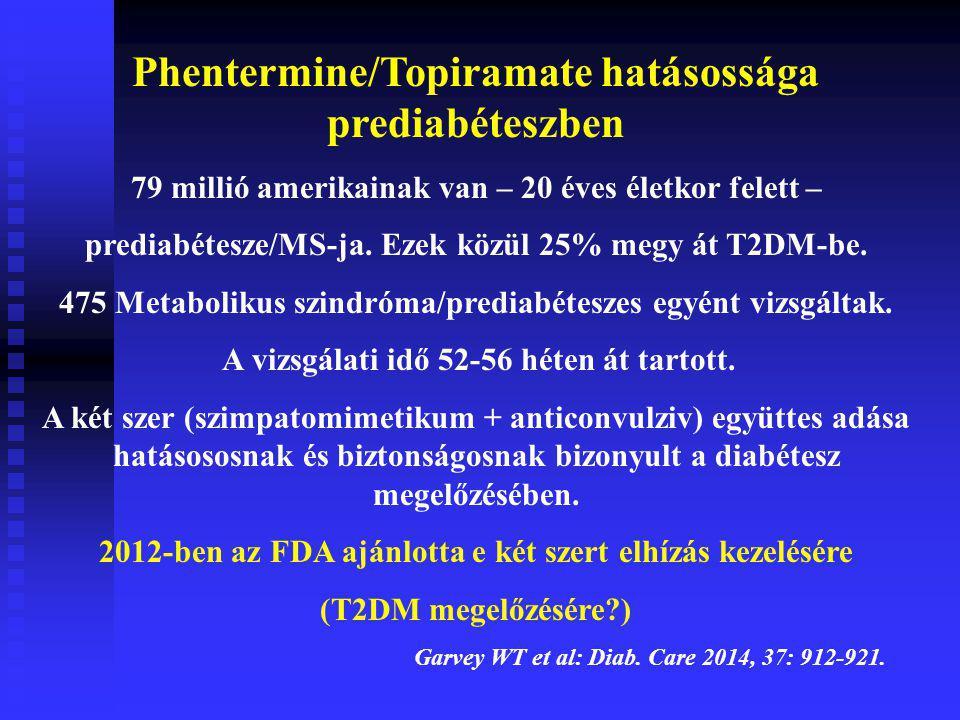 Phentermine/Topiramate hatásossága prediabéteszben 79 millió amerikainak van – 20 éves életkor felett – prediabétesze/MS-ja. Ezek közül 25% megy át T2
