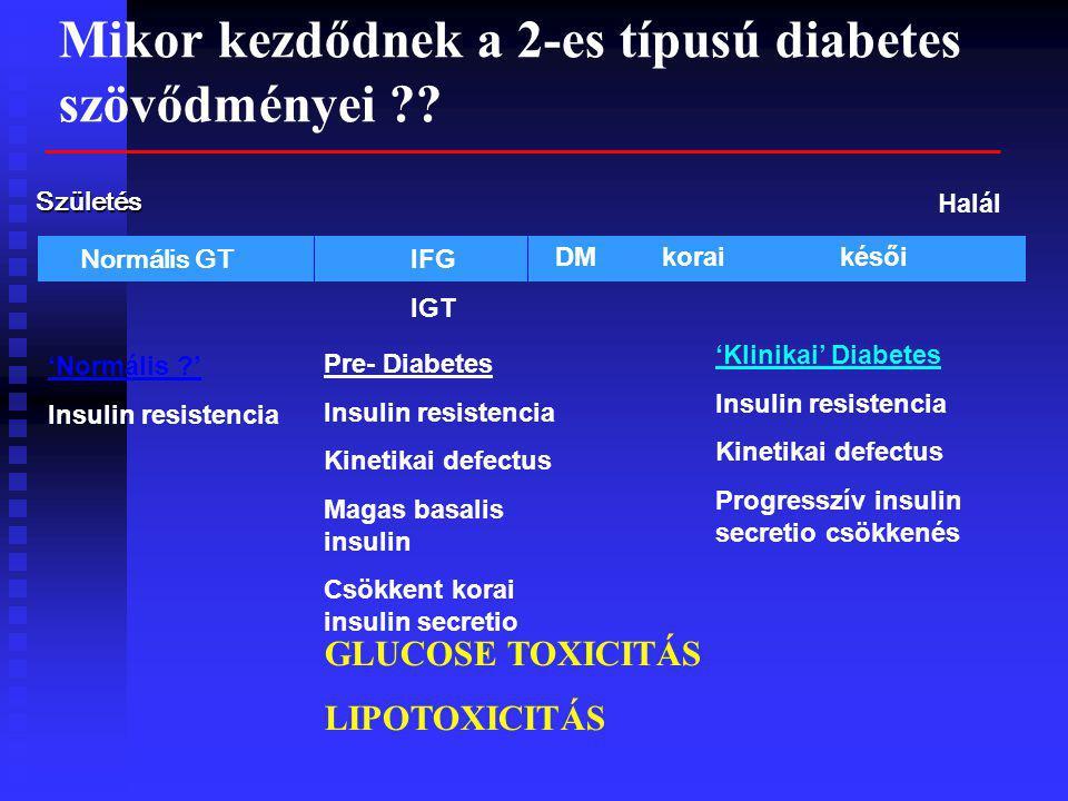 Mikor kezdődnek a 2-es típusú diabetes szövődményei ?.