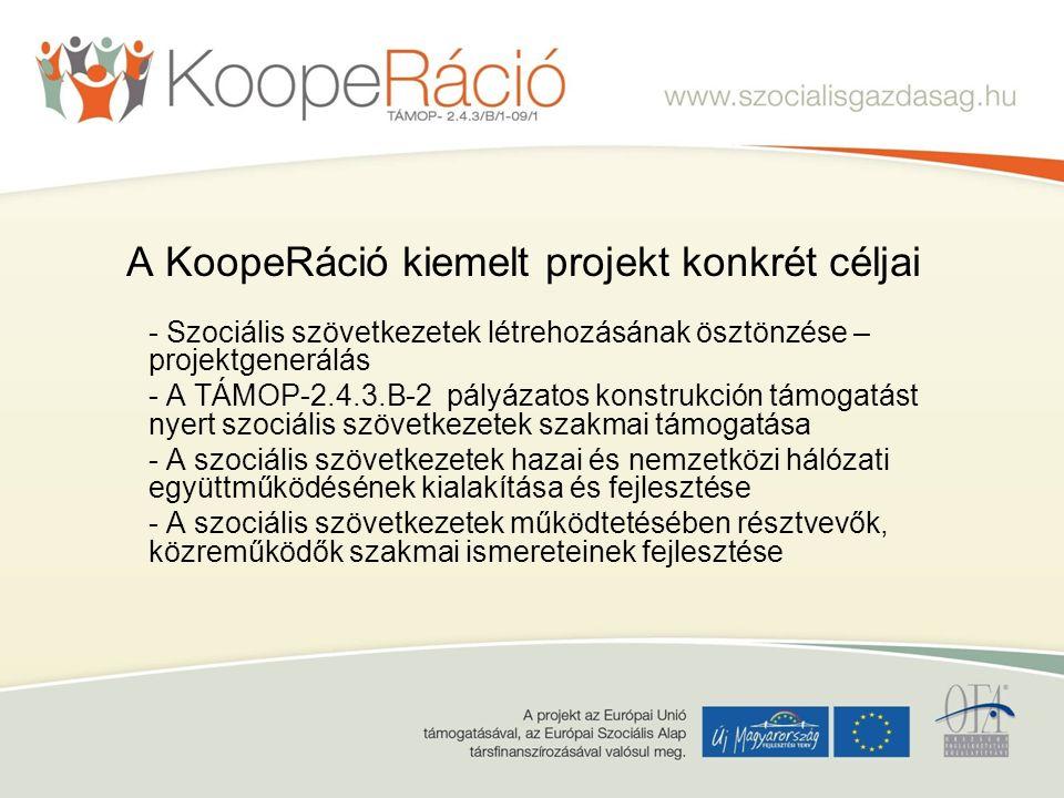A KoopeRáció kiemelt projekt konkrét céljai - Szociális szövetkezetek létrehozásának ösztönzése – projektgenerálás - A TÁMOP-2.4.3.B-2 pályázatos konstrukción támogatást nyert szociális szövetkezetek szakmai támogatása - A szociális szövetkezetek hazai és nemzetközi hálózati együttműködésének kialakítása és fejlesztése - A szociális szövetkezetek működtetésében résztvevők, közreműködők szakmai ismereteinek fejlesztése