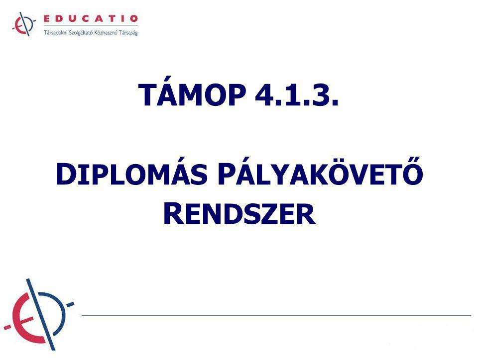 TÁMOP 4.1.3. D IPLOMÁS P ÁLYAKÖVETŐ R ENDSZER