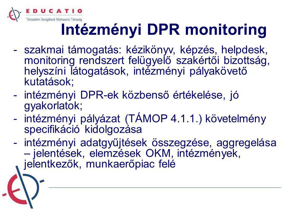 Intézményi DPR monitoring -szakmai támogatás: kézikönyv, képzés, helpdesk, monitoring rendszert felügyelő szakértői bizottság, helyszíni látogatások, intézményi pályakövető kutatások; -intézményi DPR-ek közbenső értékelése, jó gyakorlatok; -intézményi pályázat (TÁMOP 4.1.1.) követelmény specifikáció kidolgozása -intézményi adatgyűjtések összegzése, aggregelása – jelentések, elemzések OKM, intézmények, jelentkezők, munkaerőpiac felé