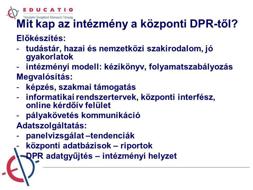 Mit kap az intézmény a központi DPR-től? Előkészítés: -tudástár, hazai és nemzetközi szakirodalom, jó gyakorlatok -intézményi modell: kézikönyv, folya