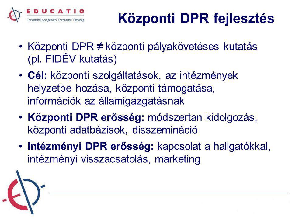 Központi DPR fejlesztés Központi DPR ≠ központi pályakövetéses kutatás (pl. FIDÉV kutatás) Cél: központi szolgáltatások, az intézmények helyzetbe hozá