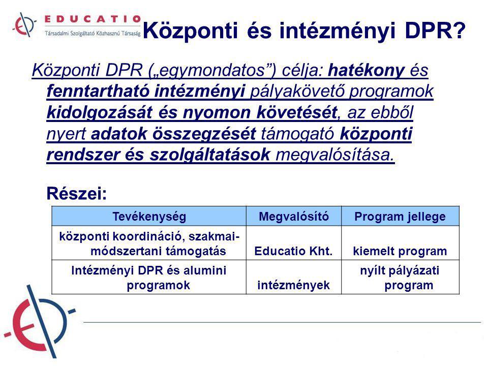 Központi és intézményi DPR.