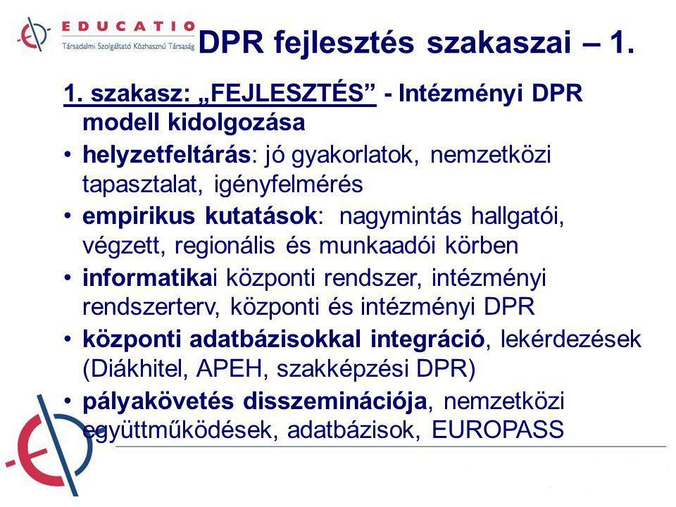 """DPR fejlesztés szakaszai – 1. 1. szakasz: """"FEJLESZTÉS"""" - Intézményi DPR modell kidolgozása helyzetfeltárás: jó gyakorlatok, nemzetközi tapasztalat, ig"""