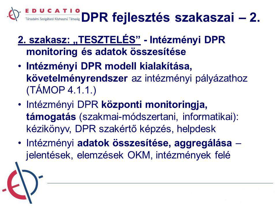 """DPR fejlesztés szakaszai – 2. 2. szakasz: """"TESZTELÉS"""" - Intézményi DPR monitoring és adatok összesítése Intézményi DPR modell kialakítása, követelmény"""