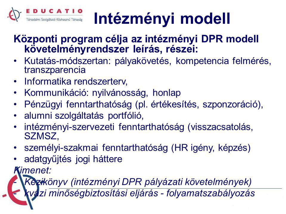 Intézményi modell Központi program célja az intézményi DPR modell követelményrendszer leírás, részei: Kutatás-módszertan: pályakövetés, kompetencia felmérés, transzparencia Informatika rendszerterv, Kommunikáció: nyilvánosság, honlap Pénzügyi fenntarthatóság (pl.