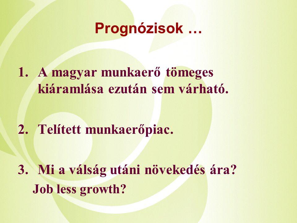 Prognózisok … 1.A magyar munkaerő tömeges kiáramlása ezután sem várható. 2.Telített munkaerőpiac. 3.Mi a válság utáni növekedés ára? Job less growth?