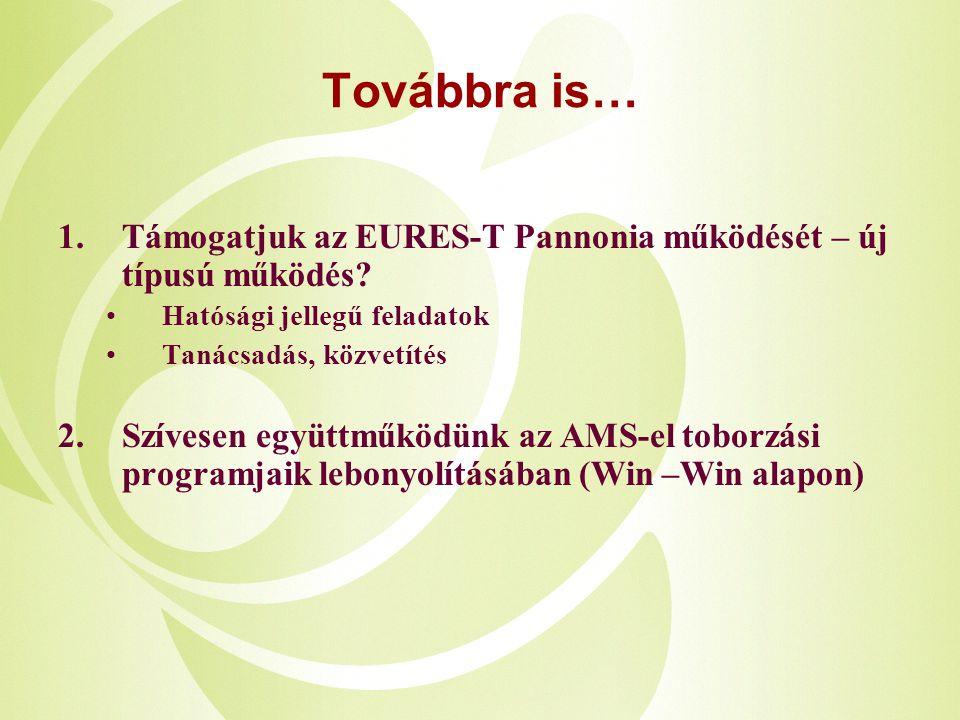 Továbbra is… 1.Támogatjuk az EURES-T Pannonia működését – új típusú működés? Hatósági jellegű feladatok Tanácsadás, közvetítés 2.Szívesen együttműködü