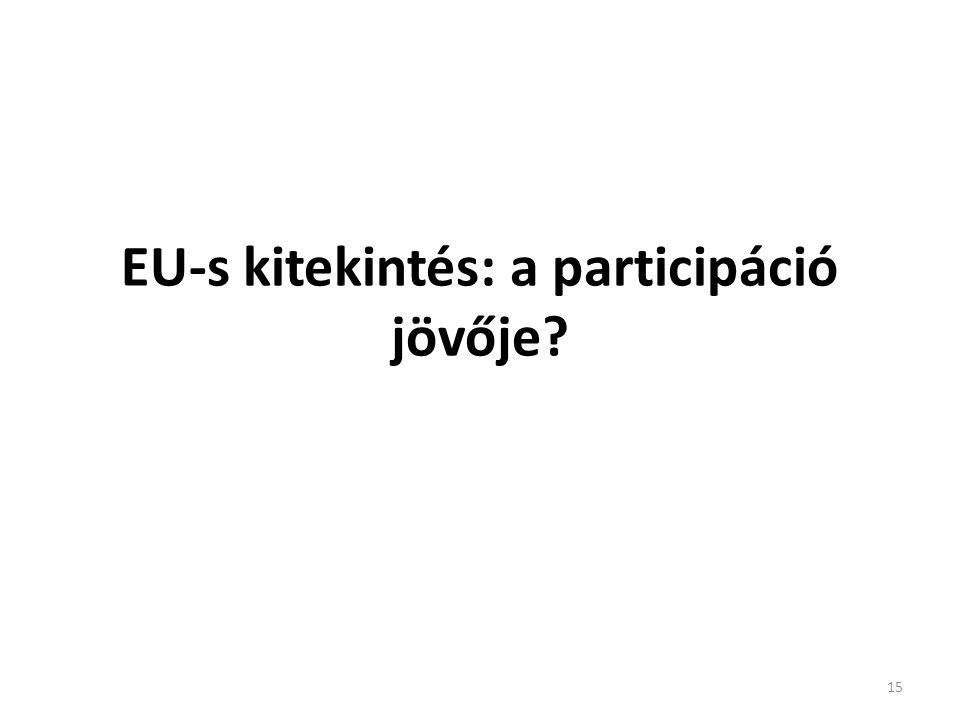EU-s kitekintés: a participáció jövője? 15