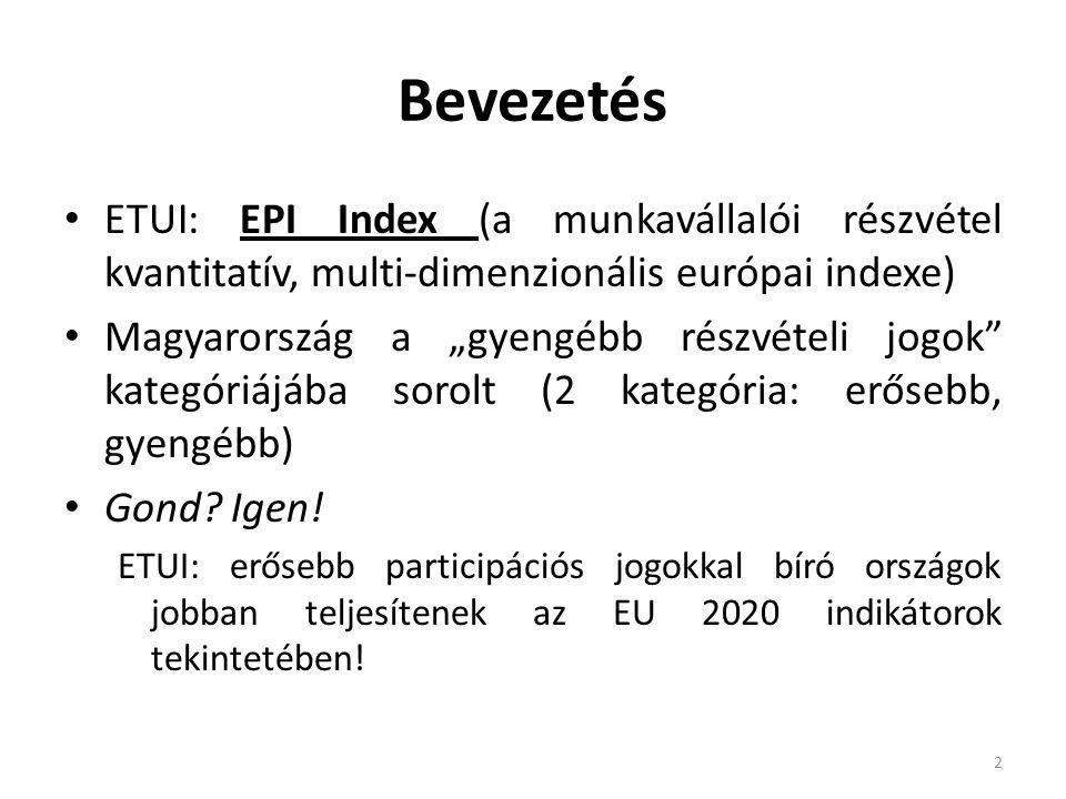 """Bevezetés ETUI: EPI Index (a munkavállalói részvétel kvantitatív, multi-dimenzionális európai indexe) Magyarország a """"gyengébb részvételi jogok"""" kateg"""