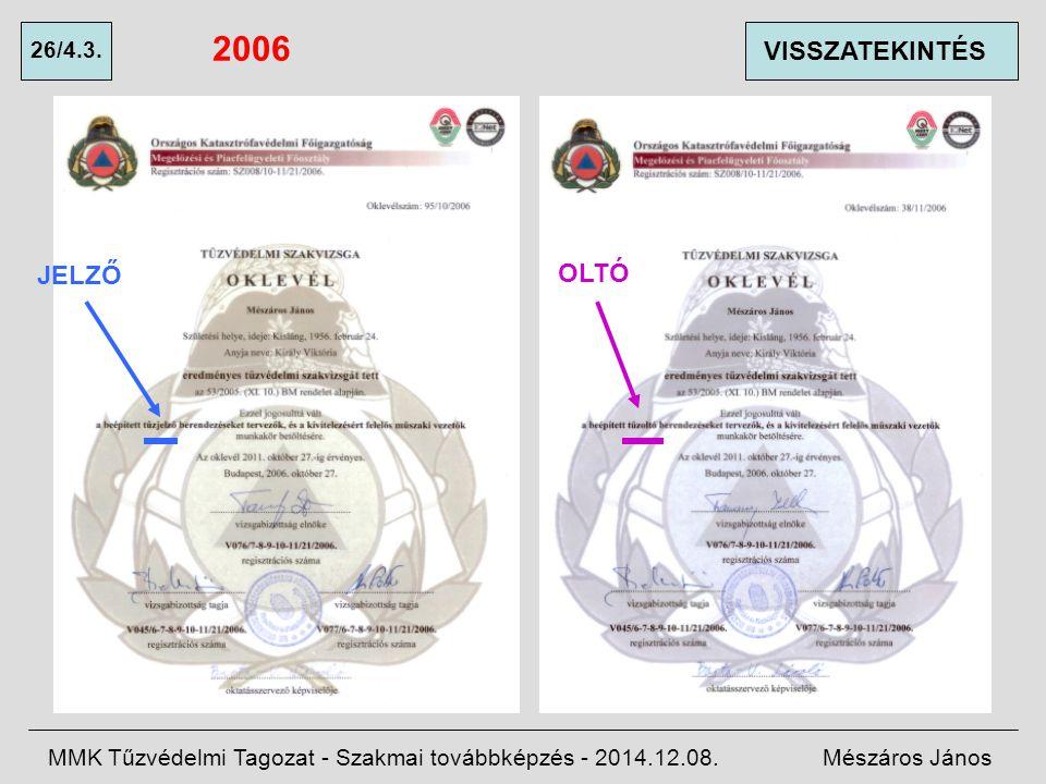 MMK Tűzvédelmi Tagozat - Szakmai továbbképzés - 2014.12.08.