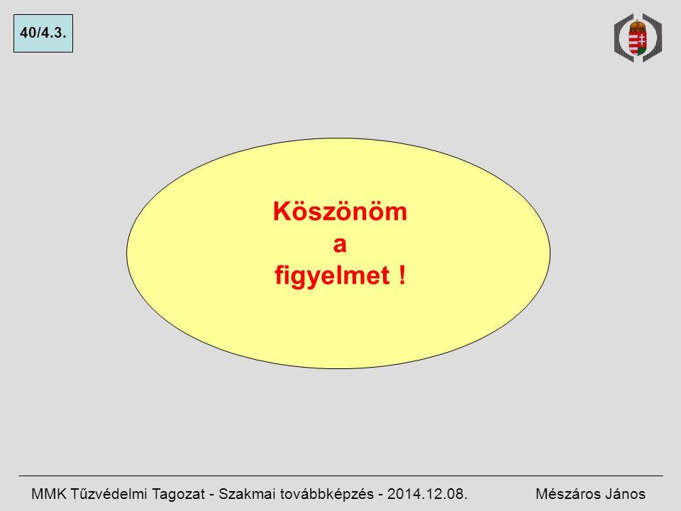 Köszönöm a figyelmet .MMK Tűzvédelmi Tagozat - Szakmai továbbképzés - 2014.12.08.