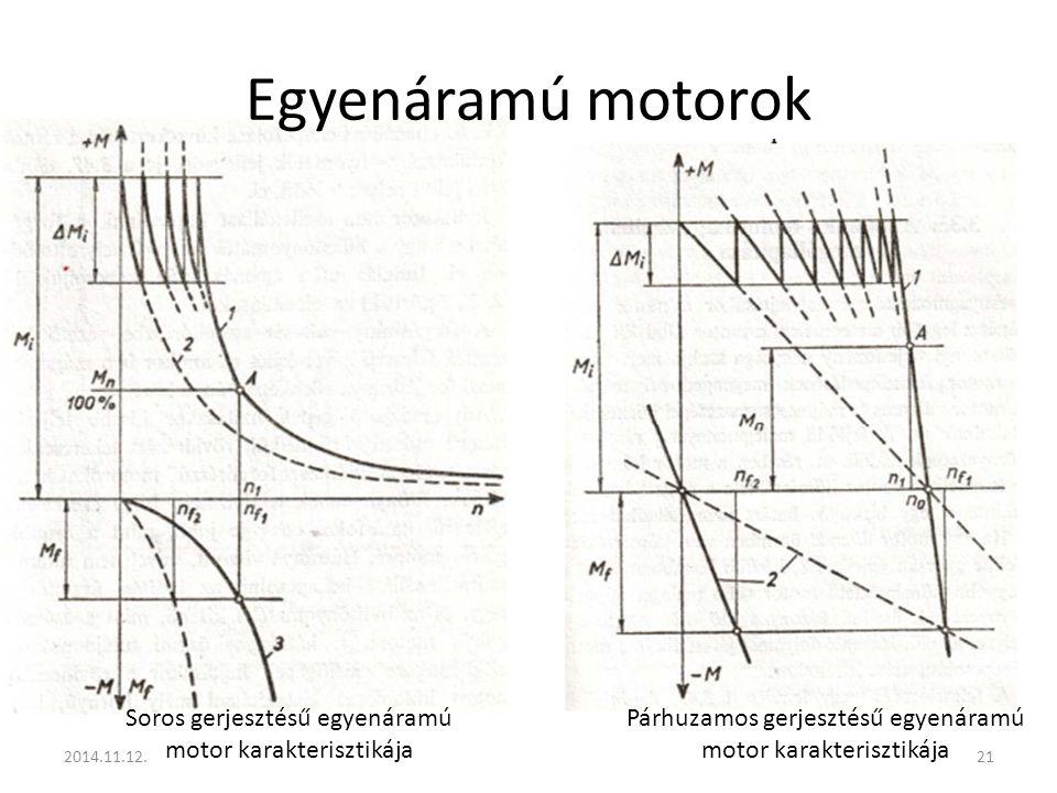 Motor: A darukon a mozgatómu ̋ vek túlnyomó to ̈ bbségét váltakozó áramú, háromfázisú aszinkron villamos motorok hajtják.