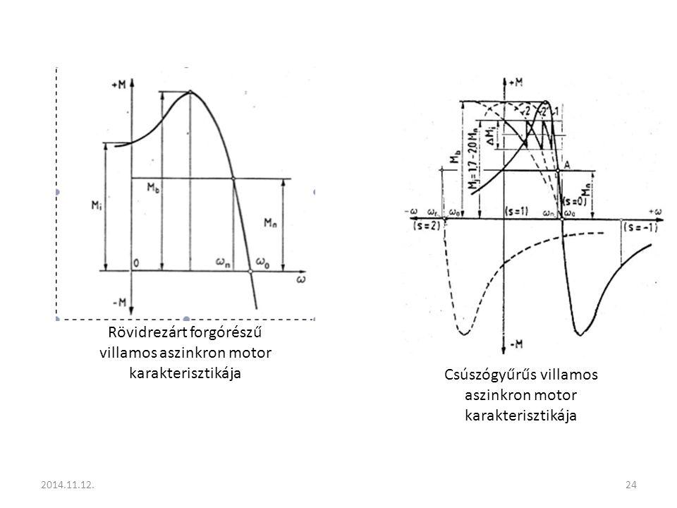 Lényeges különbség a két motortípus között az, hogy míg a rövidrezárt forgórészű motorok indítási folyamatát nem lehet befolyásolni, addig a csúszógyűrűs motorok indítása fokozatosan történhet, ami egyrészt csökkenti a dinamikus terheléseket, másrészt bizonyos mértékben lehetővé tesz szögsebesség fokozatok beállítását.