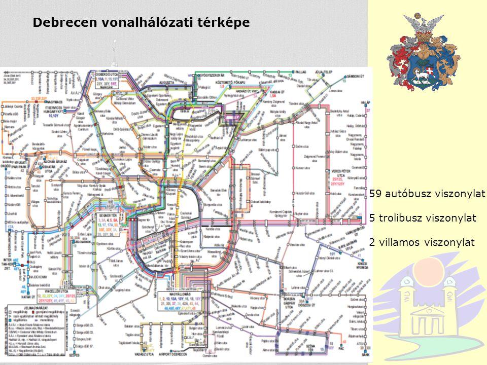 Debrecen Helyi közösségi közlekedés támogatása 2010-2014 2010 eFt/év 2011 eFt/év 2012 eFt/év 2013 eFt/év 2014 I.