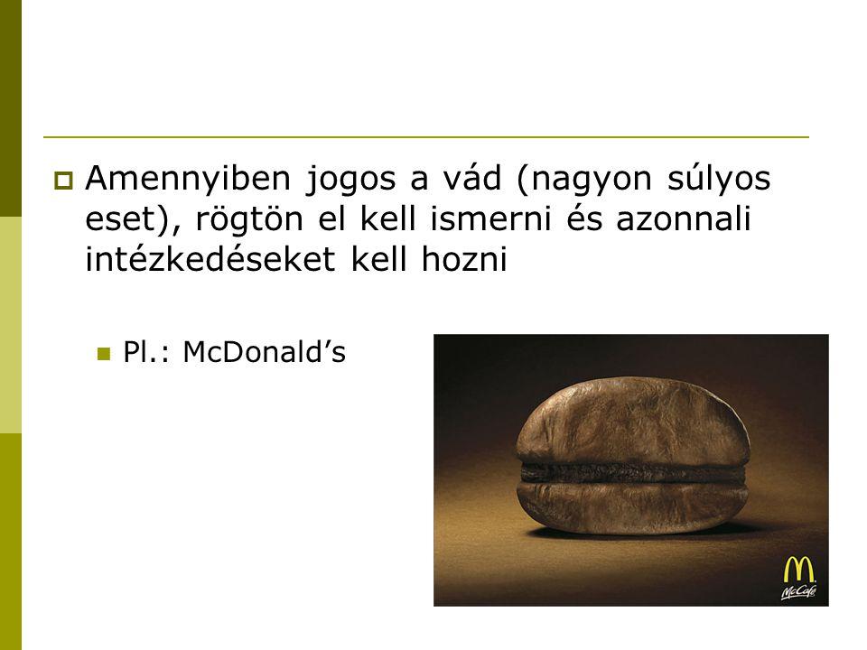  Amennyiben jogos a vád (nagyon súlyos eset), rögtön el kell ismerni és azonnali intézkedéseket kell hozni Pl.: McDonald's