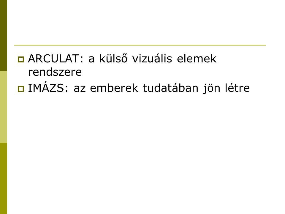 Legjobb magyar logó  Stabil, dinamikus, összehangolt forma