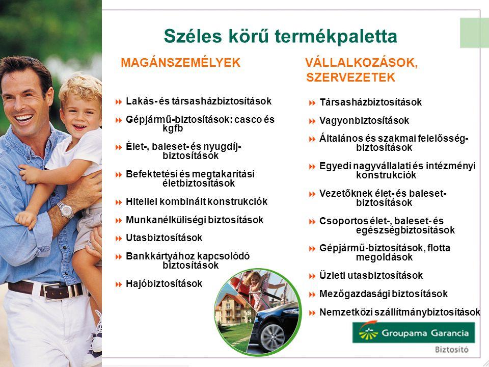 MAGÁNSZEMÉLYEK VÁLLALKOZÁSOK, SZERVEZETEK Széles körű termékpaletta  Lakás- és társasházbiztosítások  Gépjármű-biztosítások: casco és kgfb  Élet-,