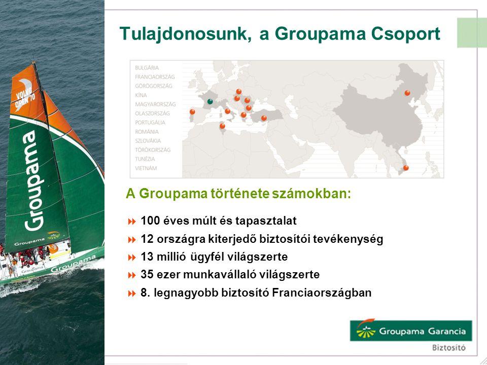 Tulajdonosunk, a Groupama Csoport A Groupama története számokban:  100 éves múlt és tapasztalat  12 országra kiterjedő biztosítói tevékenység  13 m