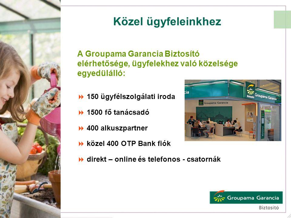 Közel ügyfeleinkhez A Groupama Garancia Biztosító elérhetősége, ügyfelekhez való közelsége egyedülálló:  150 ügyfélszolgálati iroda  1500 fő tanácsa