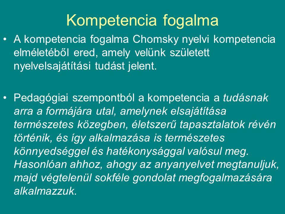 Kompetencia fogalma A kompetencia fogalma Chomsky nyelvi kompetencia elméletéből ered, amely velünk született nyelvelsajátítási tudást jelent. Pedagóg