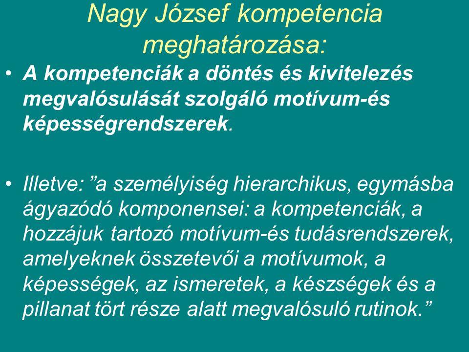 """Nagy József kompetencia meghatározása: A kompetenciák a döntés és kivitelezés megvalósulását szolgáló motívum-és képességrendszerek. Illetve: """"a szemé"""