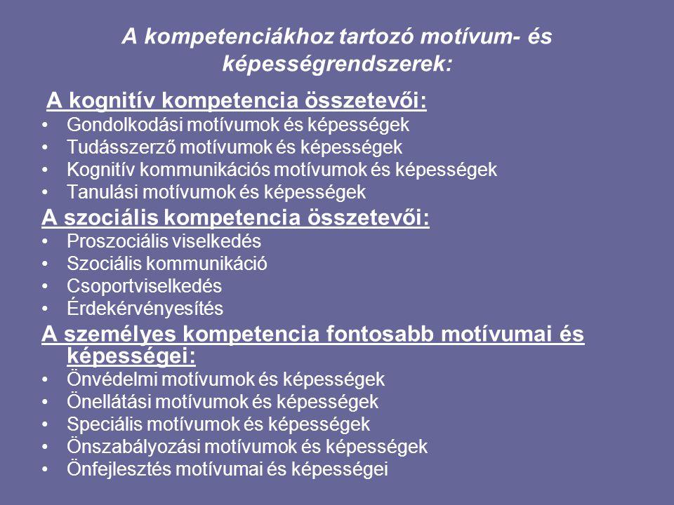 A kompetenciákhoz tartozó motívum- és képességrendszerek: A kognitív kompetencia összetevői: Gondolkodási motívumok és képességek Tudásszerző motívumo