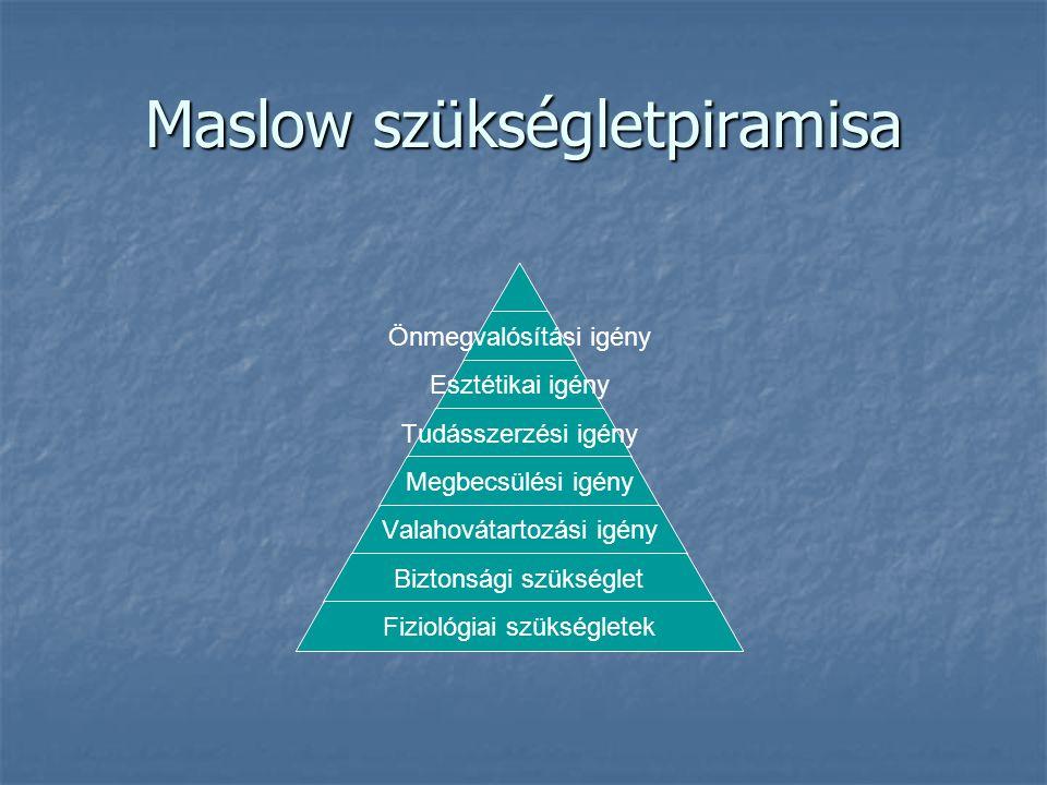 Maslow szükségletpiramisa Önmegvalósítási igény Esztétikai igény Tudásszerzési igény Megbecsülési igény Valahovátartozási igény Biztonsági szükséglet