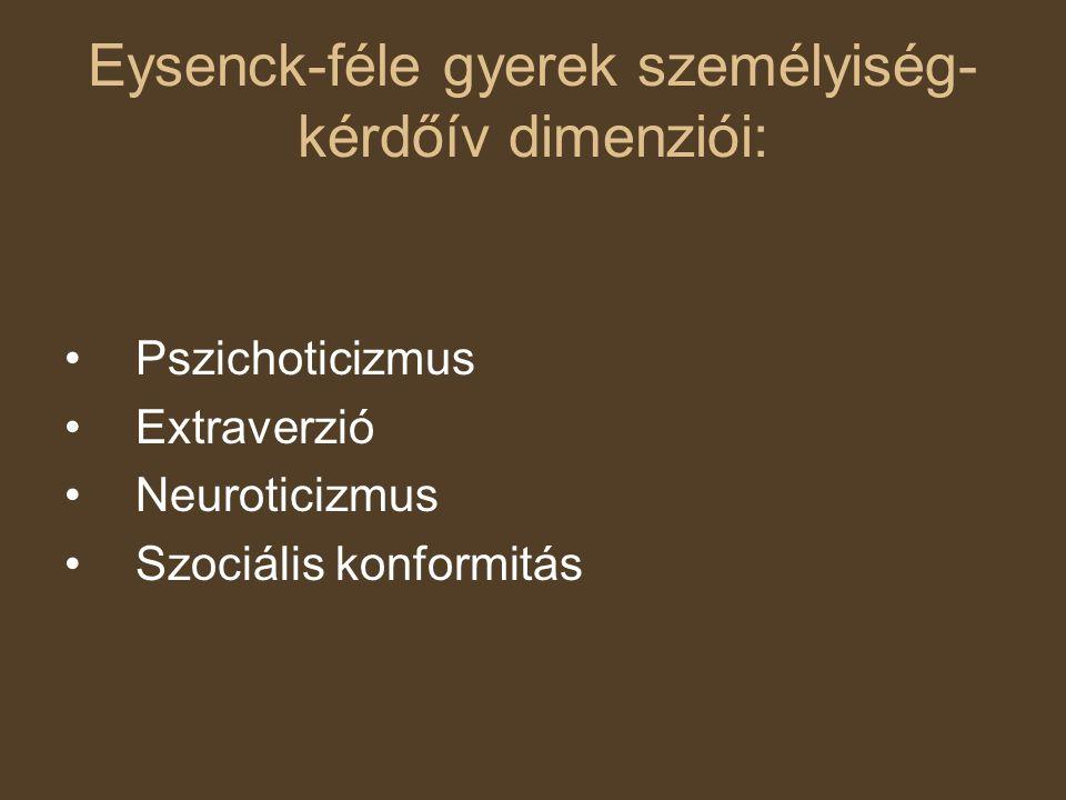 Eysenck-féle gyerek személyiség- kérdőív dimenziói: Pszichoticizmus Extraverzió Neuroticizmus Szociális konformitás