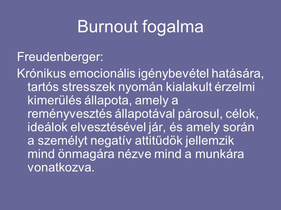 Burnout fogalma Freudenberger: Krónikus emocionális igénybevétel hatására, tartós stresszek nyomán kialakult érzelmi kimerülés állapota, amely a remén