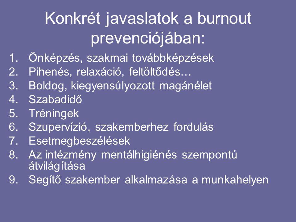 Konkrét javaslatok a burnout prevenciójában: 1.Önképzés, szakmai továbbképzések 2.Pihenés, relaxáció, feltöltődés… 3.Boldog, kiegyensúlyozott magánéle