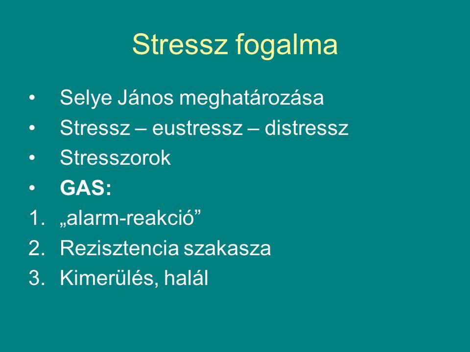 """Stressz fogalma Selye János meghatározása Stressz – eustressz – distressz Stresszorok GAS: 1.""""alarm-reakció"""" 2.Rezisztencia szakasza 3.Kimerülés, halá"""