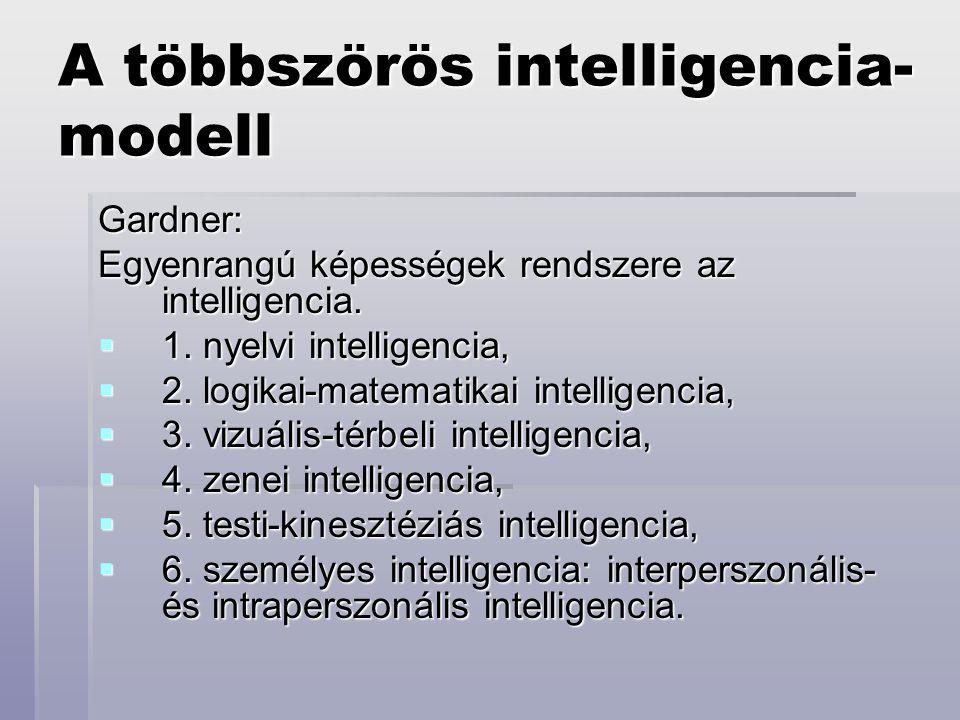 A többszörös intelligencia- modell Gardner: Egyenrangú képességek rendszere az intelligencia.  1. nyelvi intelligencia,  2. logikai-matematikai inte